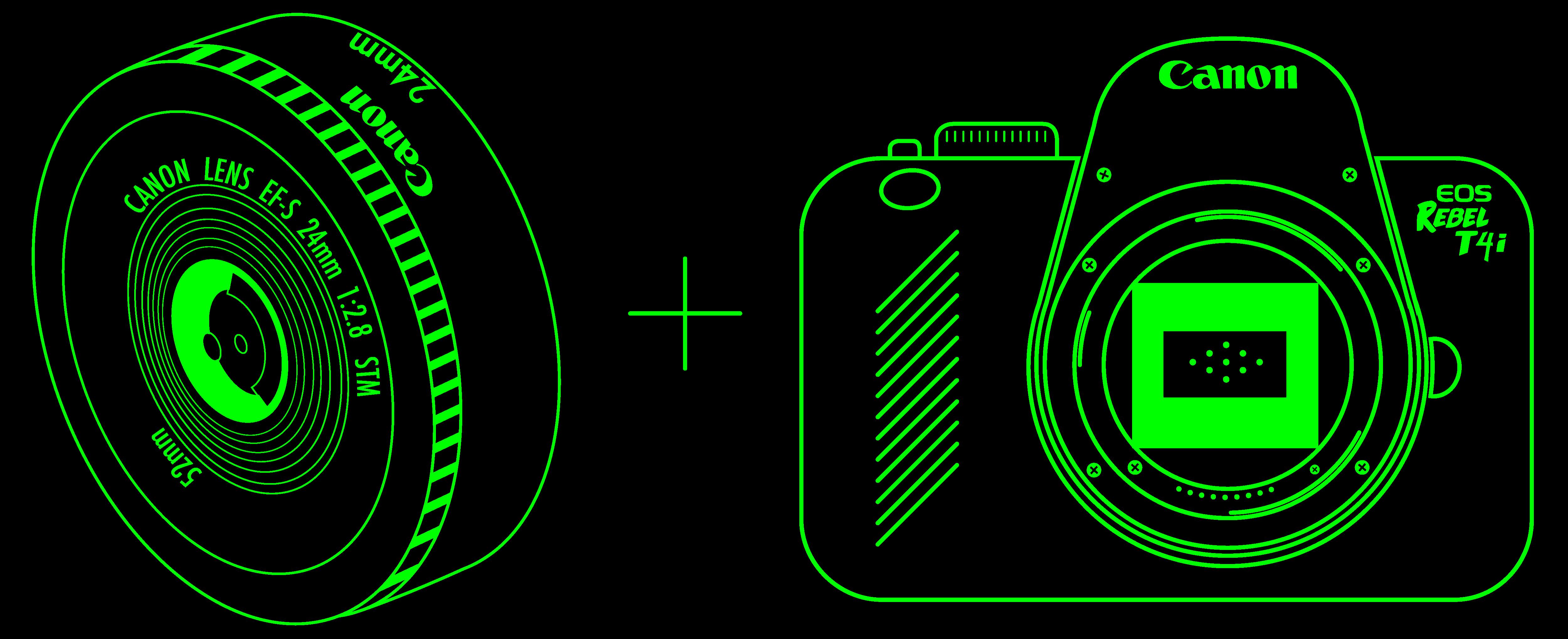 Camera-and-Lens